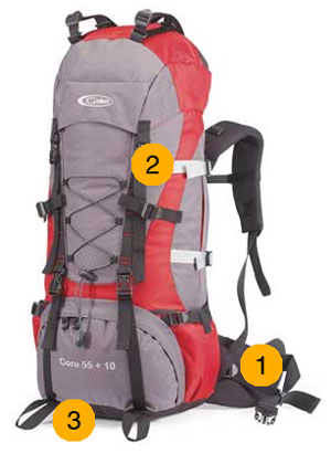 Climbing Pack Features Diagram 1,2,3.