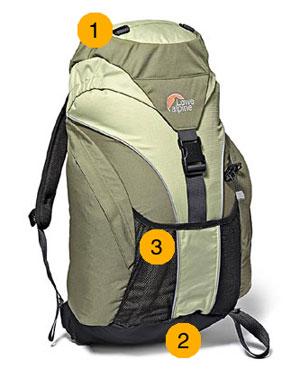 Daypack Features Diagram 1,2,3.