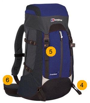 Daypack Features Diagram 4,5,6.